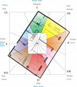 Пример васту-карты